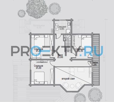 План проекта Б 202 - 2