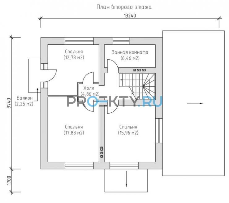 План проекта Лавальд 4