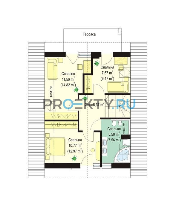 План проекта Густав - 2